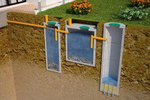 Подключение канализации в частном доме