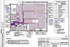 Проект напольного отопления в частном доме