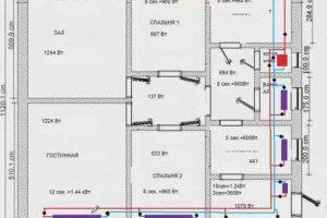 Радиаторное отопление, схема