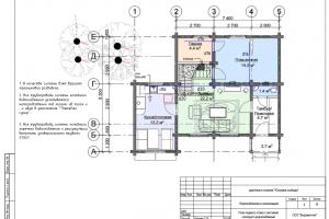 Внутриквартирная коллекторная разводка точек водоснабжения и канализационной трубы