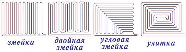 Виды укладки напольного отопления